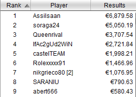 payout tavolo finale icoop 17