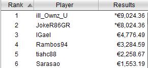 payout tavolo finale winter series 16 pokerstars