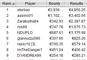 payout tavolo finale winter series 27