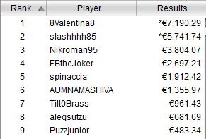 payout tavolo finale winter series 8