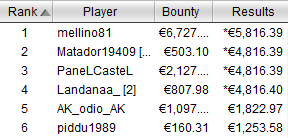 payout tavolo finale winter series 9 28 dic