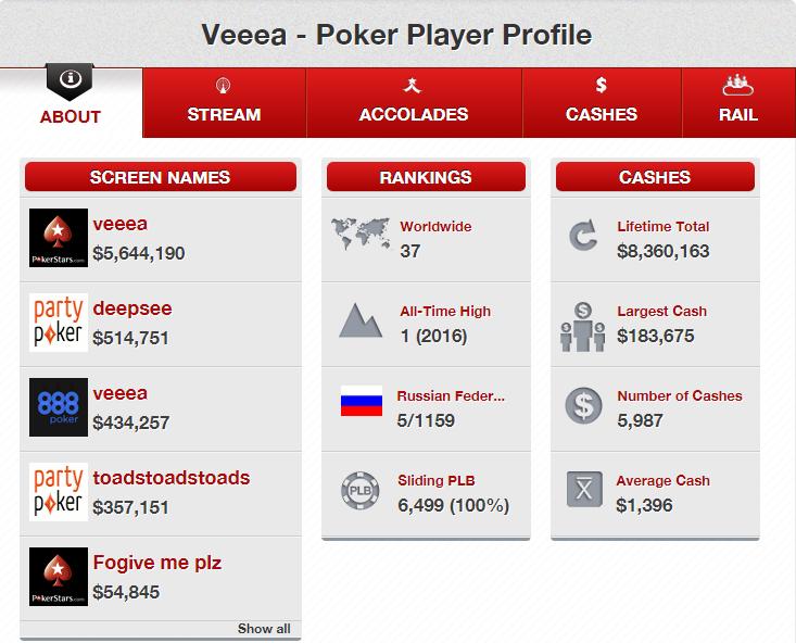 Artem 'veeea' Vezhenkov profilo pocketfives