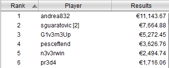 payout tavolo finale winter series 75