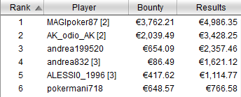 payout tavolo finale winter series 79