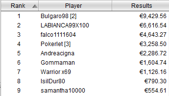 payout tavolo finale winter series 81