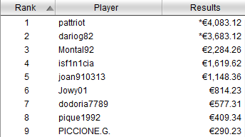 payout tavolo finale winter series 82