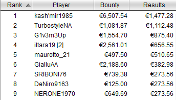 payout winter series 76