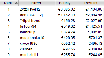 payout winter series 89