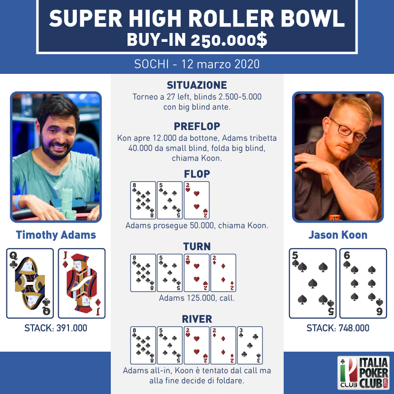 mani-poker-IPC-ADAMS-KOON