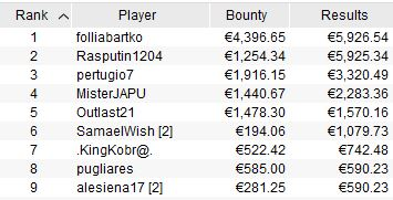 evento 8 ko series payout ft