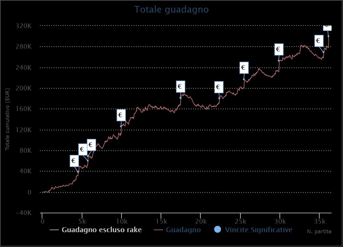 grafico federico ifoldaces4u piroddi