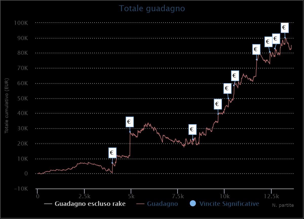 grafico marco granbasso baglioni finalisti main event ko series