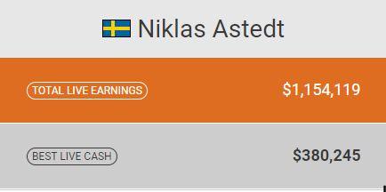 niklas astedt score live hendon mob