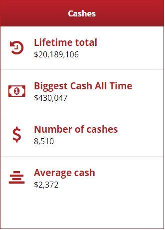 statistiche tornei di poker online niklas lena900 astedt