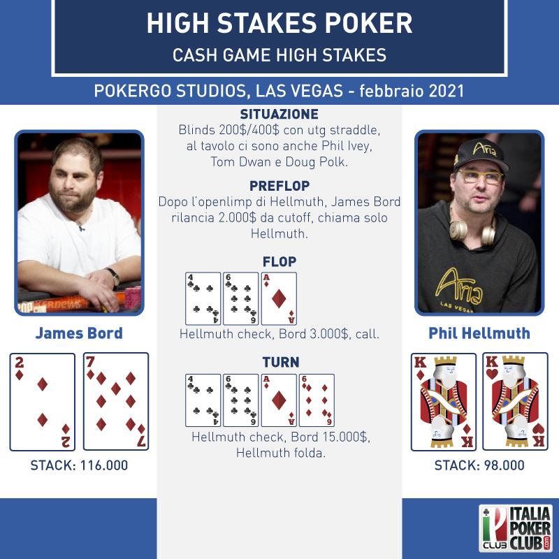 mani-poker-IPC-BORD-HELLMUTH