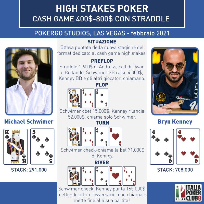 mani-poker-IPC-SCHWIMER-KENNEY