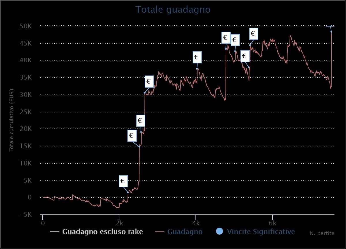 grafico delfo182