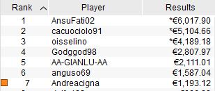 payout tavolo finale sunday high roller 7 giugno