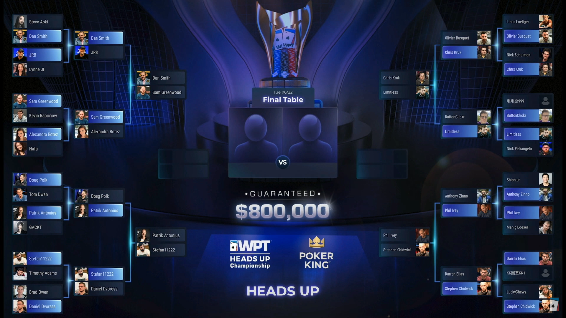 WPT Heads Up Championship